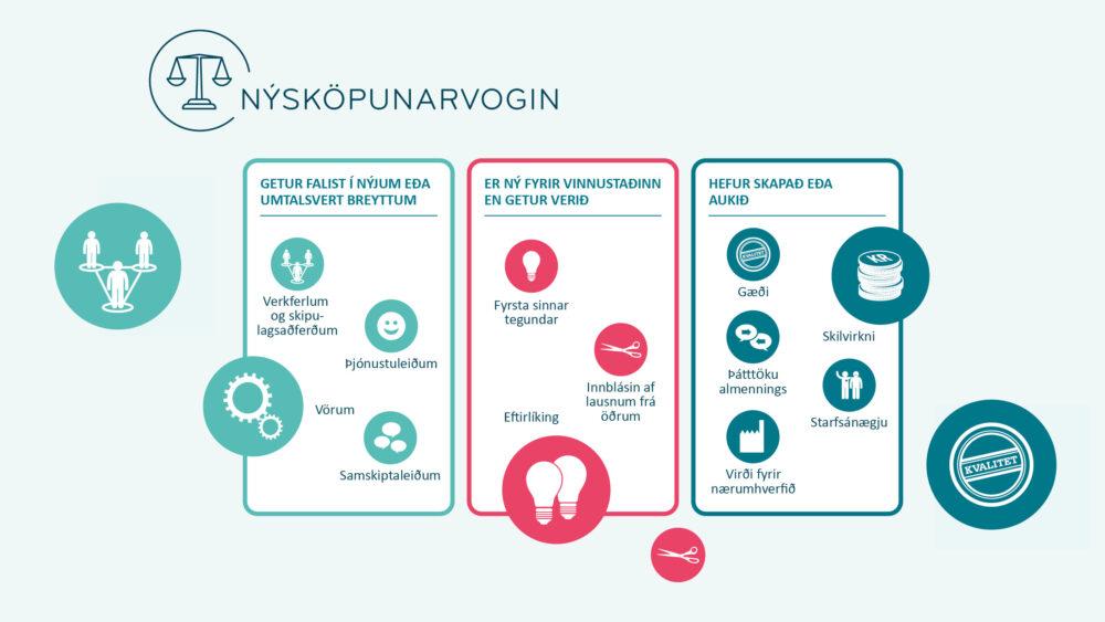 Center for Offentlig Innovation har startet en bølge med innovation, der nu breder sig i hele Norden