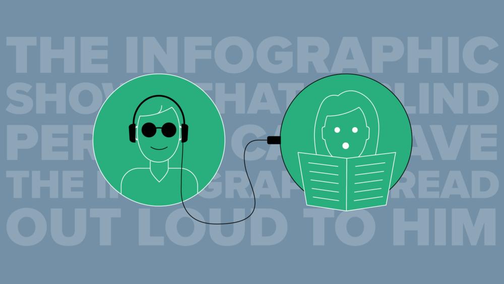 BGRAPHIC hjælper dig med at gøre dine pdf'er tilgængelige