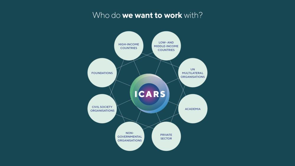 Infografik for ICARS