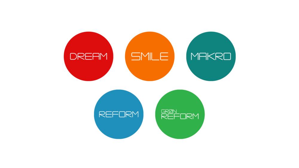 Logoer for DREAM