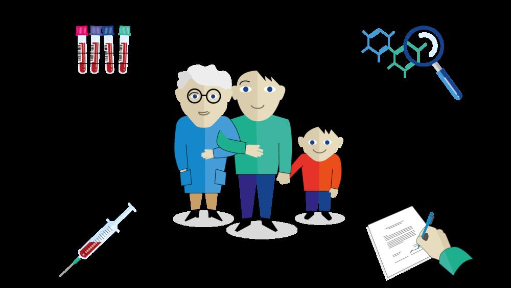 Infografik til Nationalt Genom Center for Sundheds- og Ældreministeriet