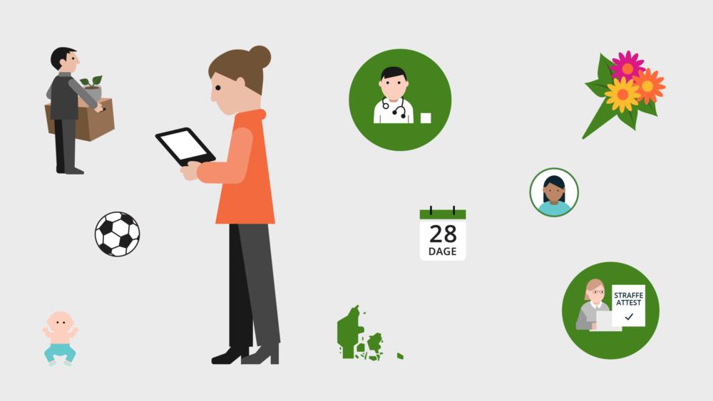 Infografikker til borger.dk for Digitaliseringsstyrelsen