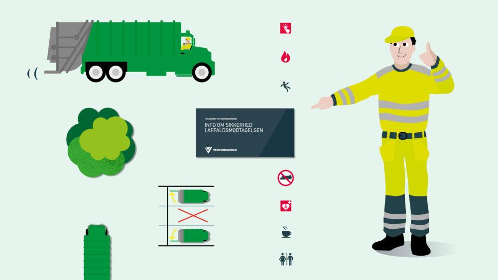 Infografikker i sikkerhedsfolder for Vestforbrænding