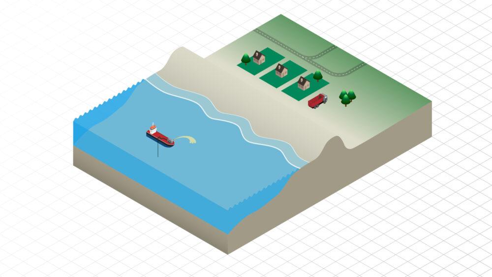 Illustration til video for Kystdirektoratet
